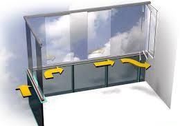 остекление балконов жуковский